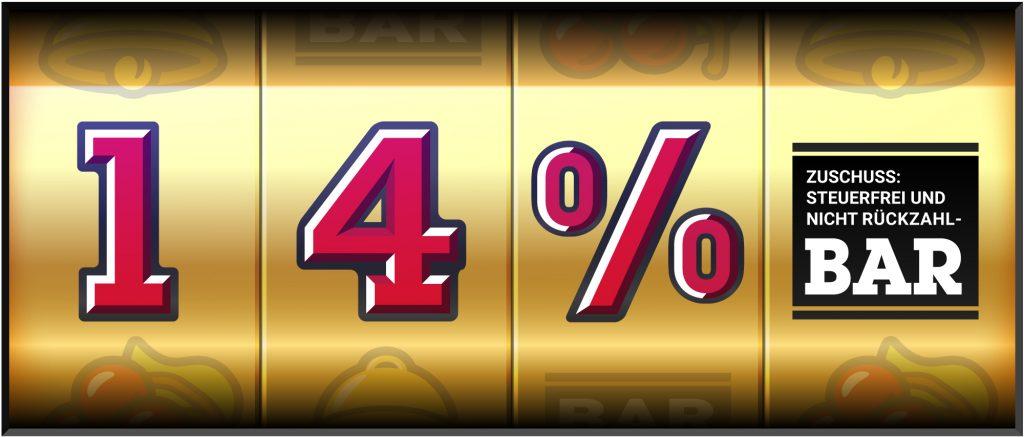 JACKPOT! Die Covid-19-Investitionsprämie vom aws (7-14 % ...